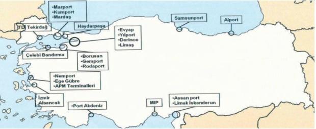 Türkiye'de Konteyner Elleçleyen Limanlar